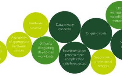How to choose an IoT data platform, proprietary versus open source?